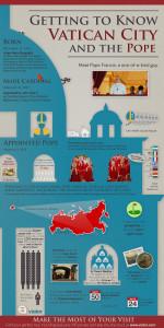 vaticaninfographic